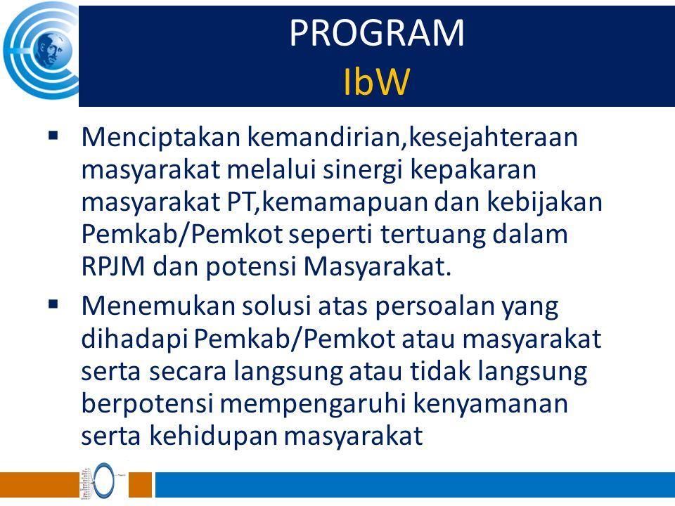 PROGRAM IbW.