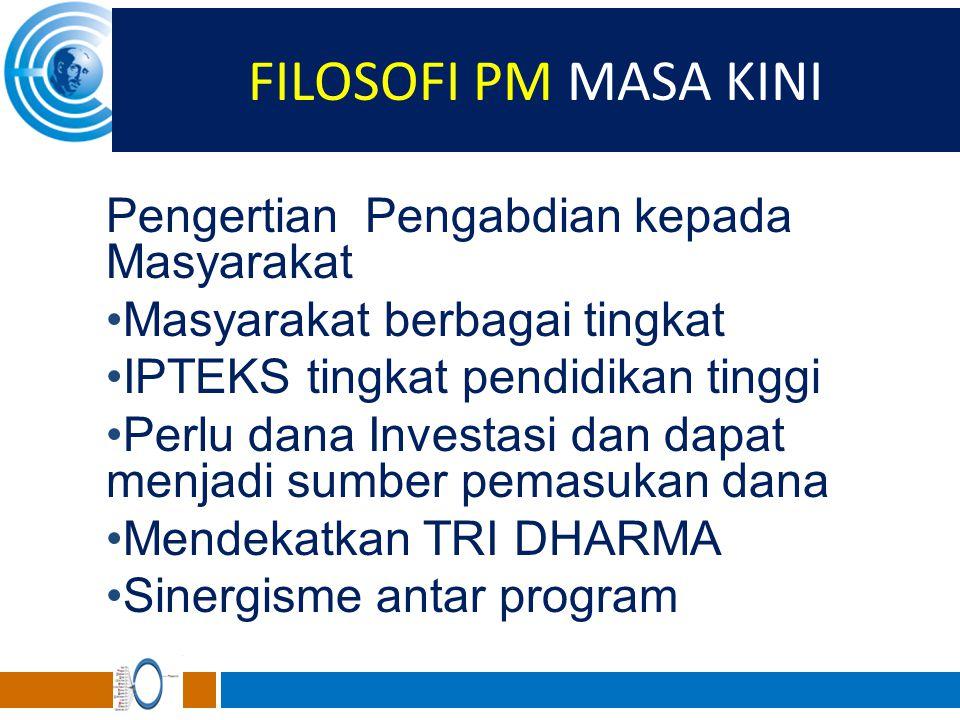 FILOSOFI PM MASA KINI Pengertian Pengabdian kepada Masyarakat