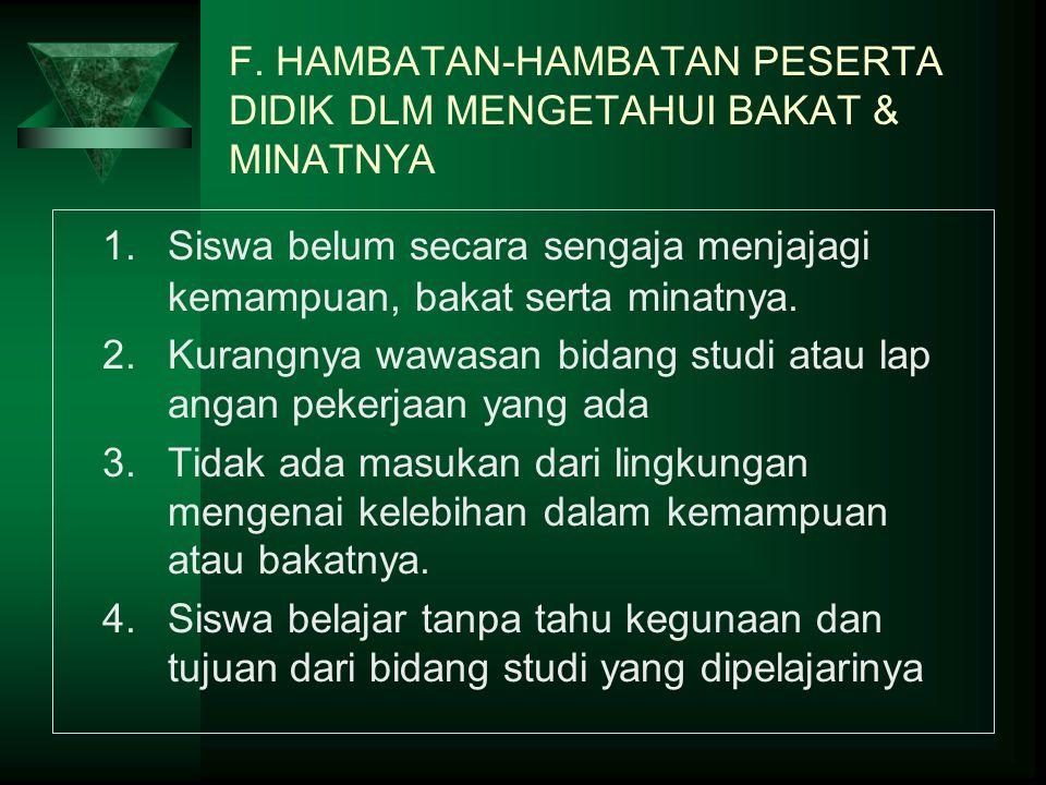 F. HAMBATAN-HAMBATAN PESERTA DIDIK DLM MENGETAHUI BAKAT & MINATNYA