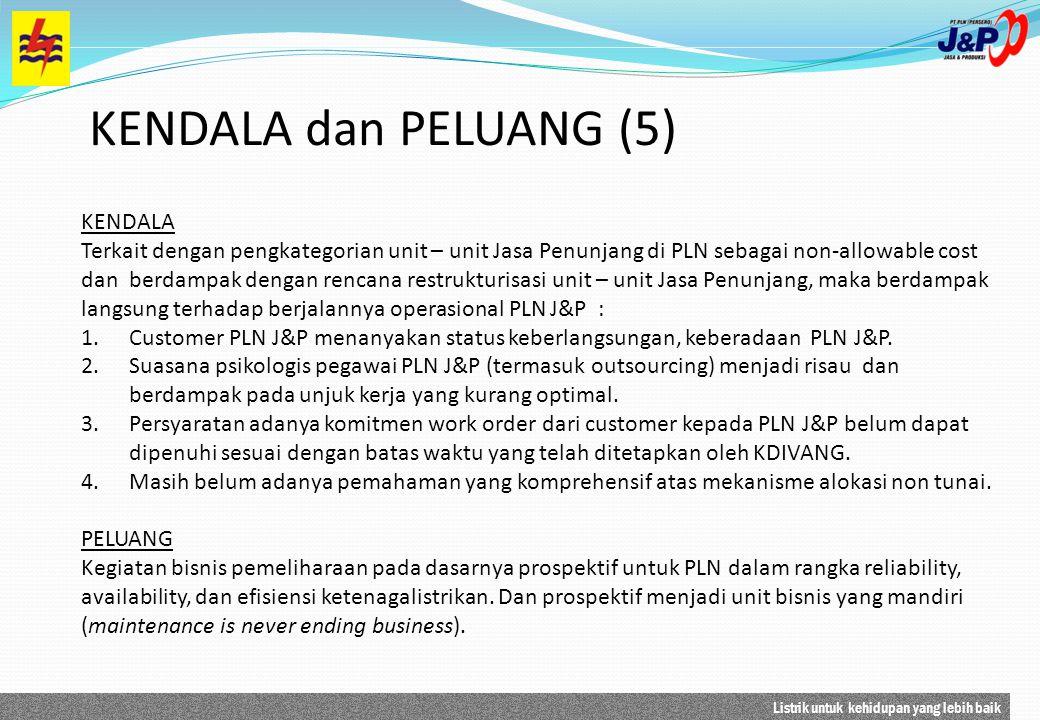 KENDALA dan PELUANG (5) KENDALA