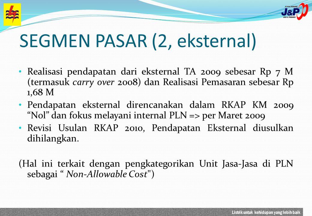 SEGMEN PASAR (2, eksternal)