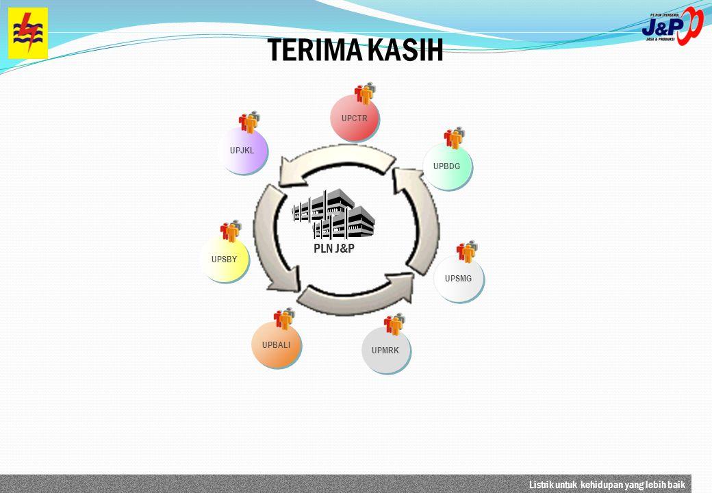 TERIMA KASIH UPCTR UPJKL UPBDG PLN J&P UPSBY UPSMG UPBALI UPMRK