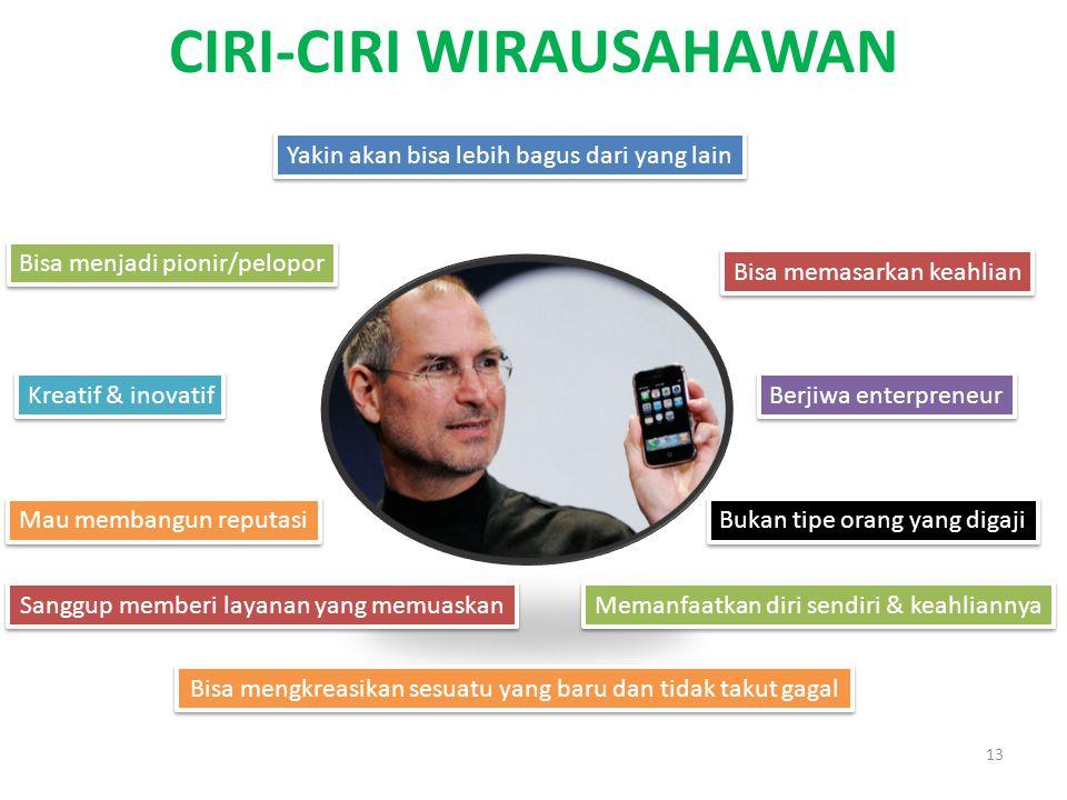 CIRI-CIRI WIRAUSAHAWAN