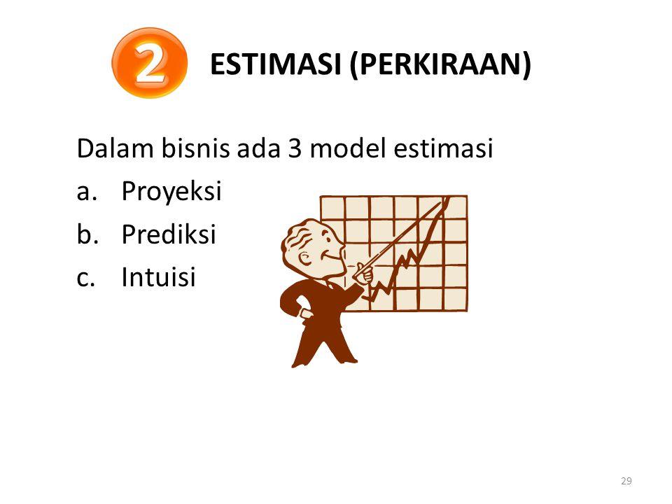 ESTIMASI (PERKIRAAN) Dalam bisnis ada 3 model estimasi Proyeksi