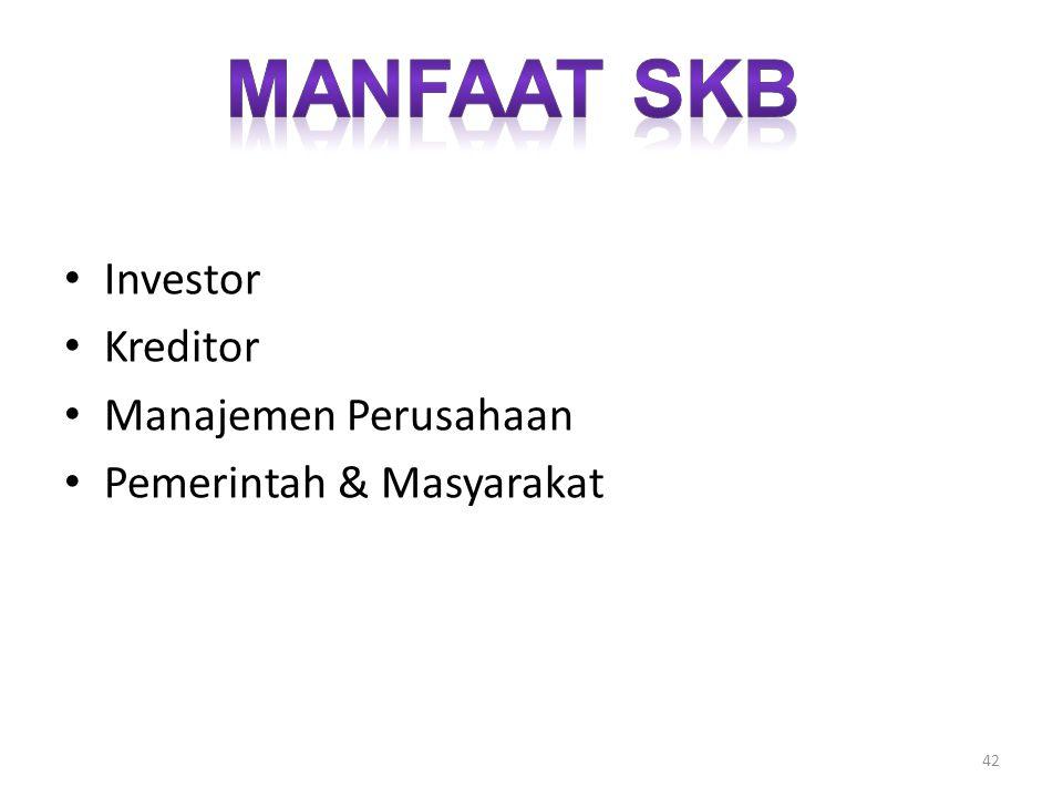MANFAAT SKB Investor Kreditor Manajemen Perusahaan