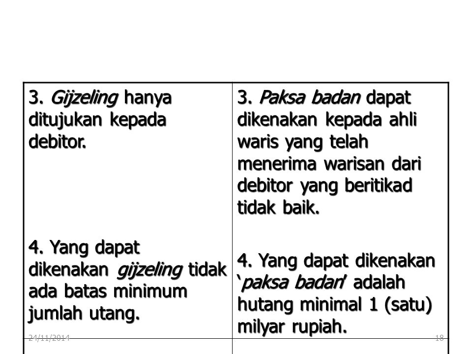 3. Gijzeling hanya ditujukan kepada debitor.