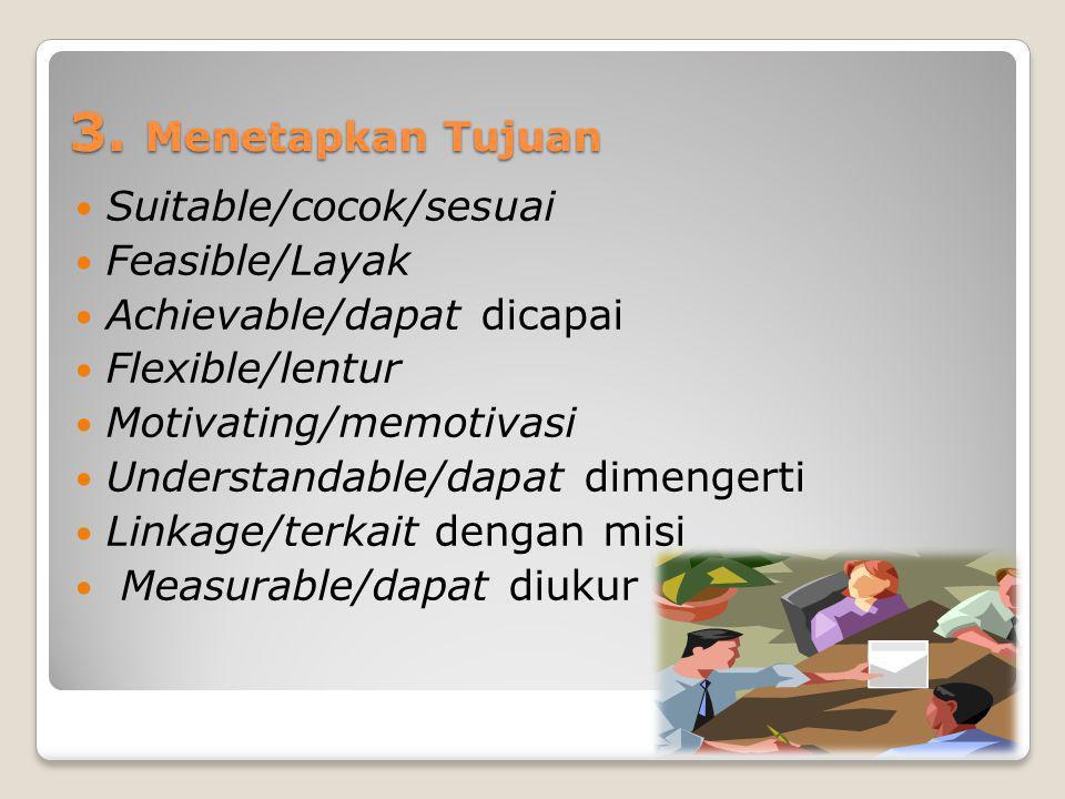 3. Menetapkan Tujuan Suitable/cocok/sesuai Feasible/Layak