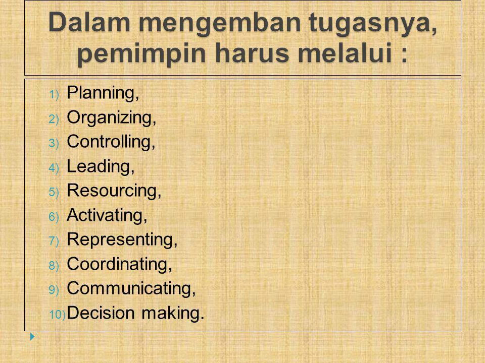 Dalam mengemban tugasnya, pemimpin harus melalui :