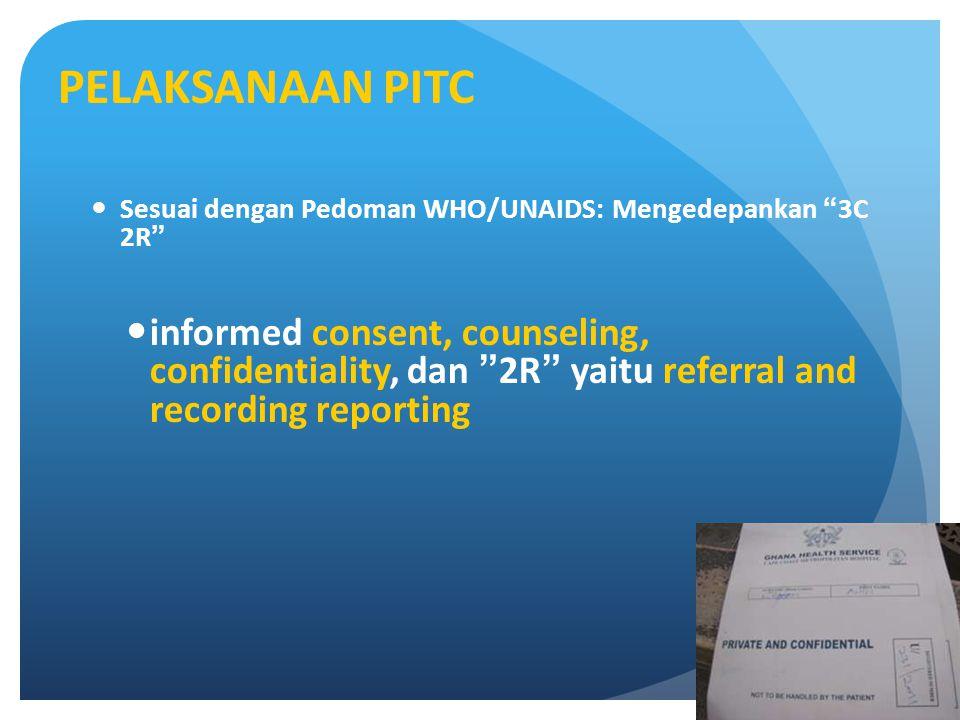 PELAKSANAAN PITC Sesuai dengan Pedoman WHO/UNAIDS: Mengedepankan 3C 2R