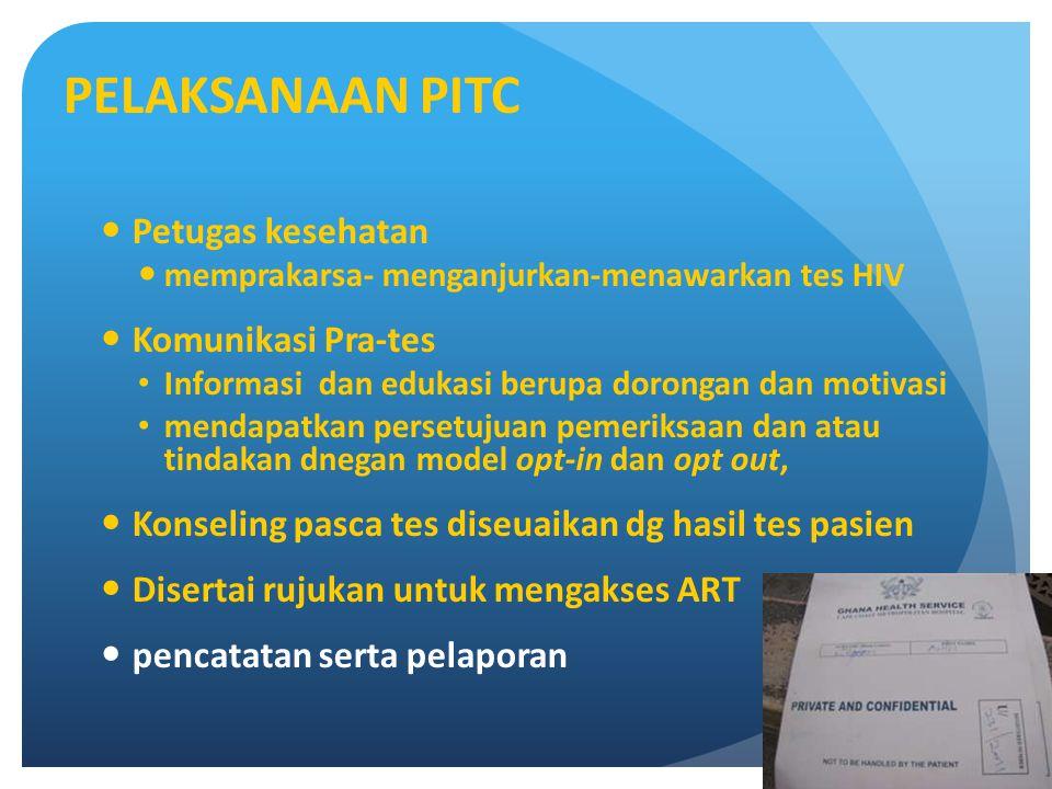 PELAKSANAAN PITC Petugas kesehatan Komunikasi Pra-tes