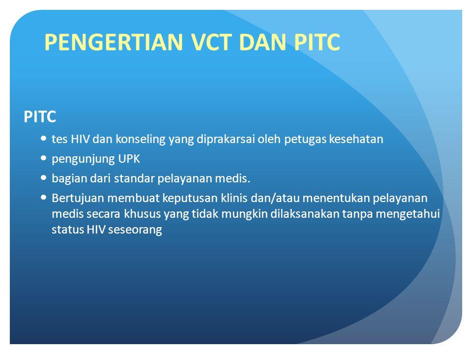 PENGERTIAN VCT DAN PITC