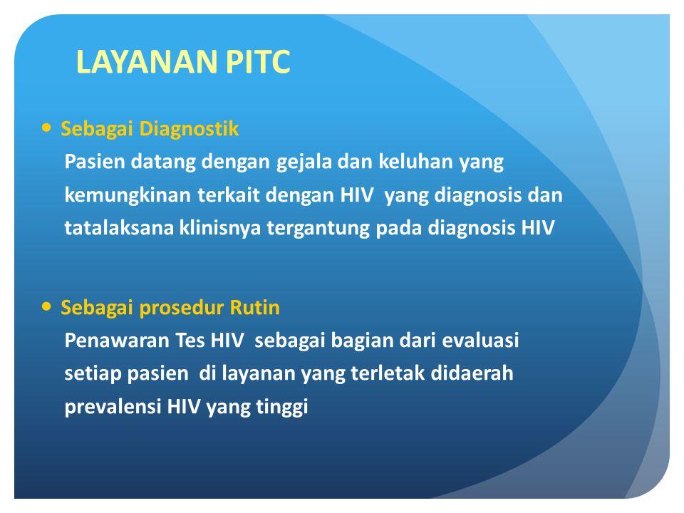 LAYANAN PITC Sebagai Diagnostik