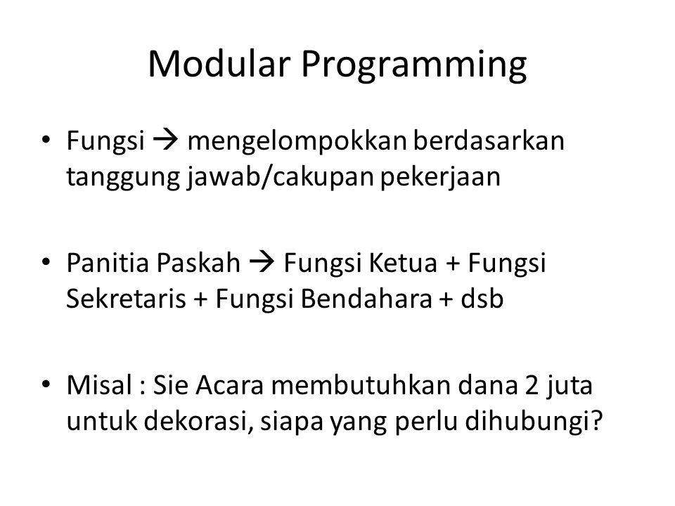 Modular Programming Fungsi  mengelompokkan berdasarkan tanggung jawab/cakupan pekerjaan.