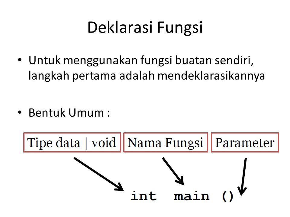 Deklarasi Fungsi Untuk menggunakan fungsi buatan sendiri, langkah pertama adalah mendeklarasikannya.