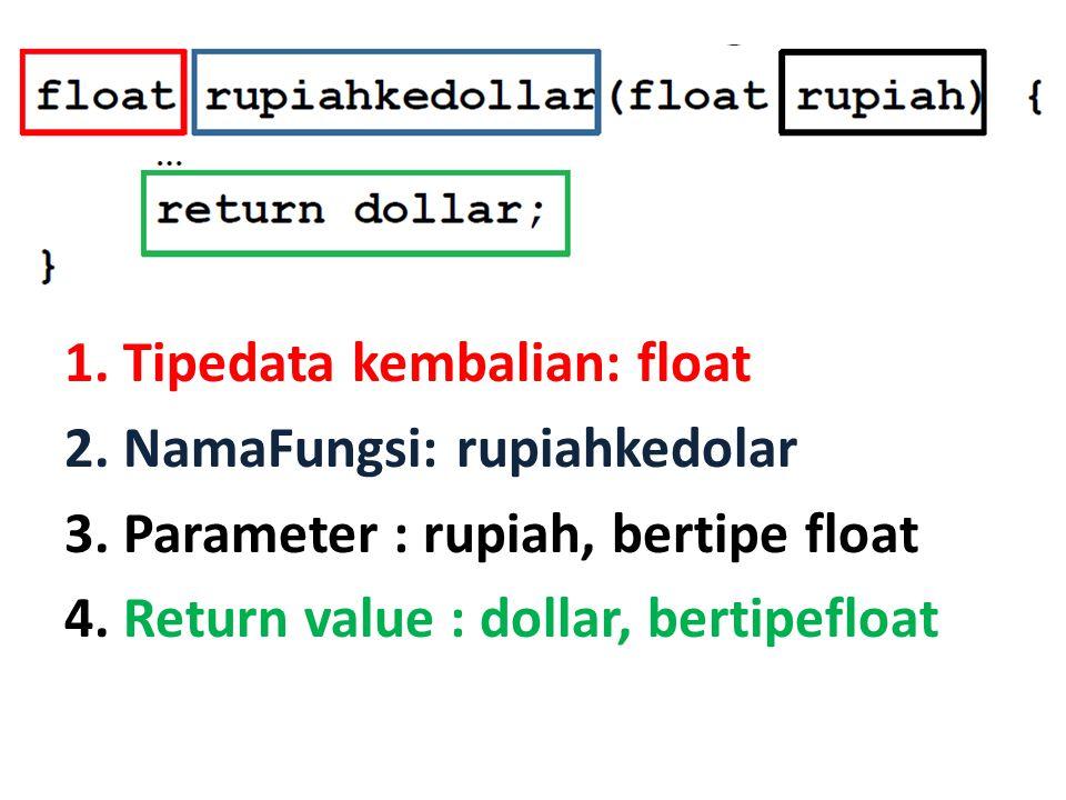 1. Tipedata kembalian: float 2. NamaFungsi: rupiahkedolar 3
