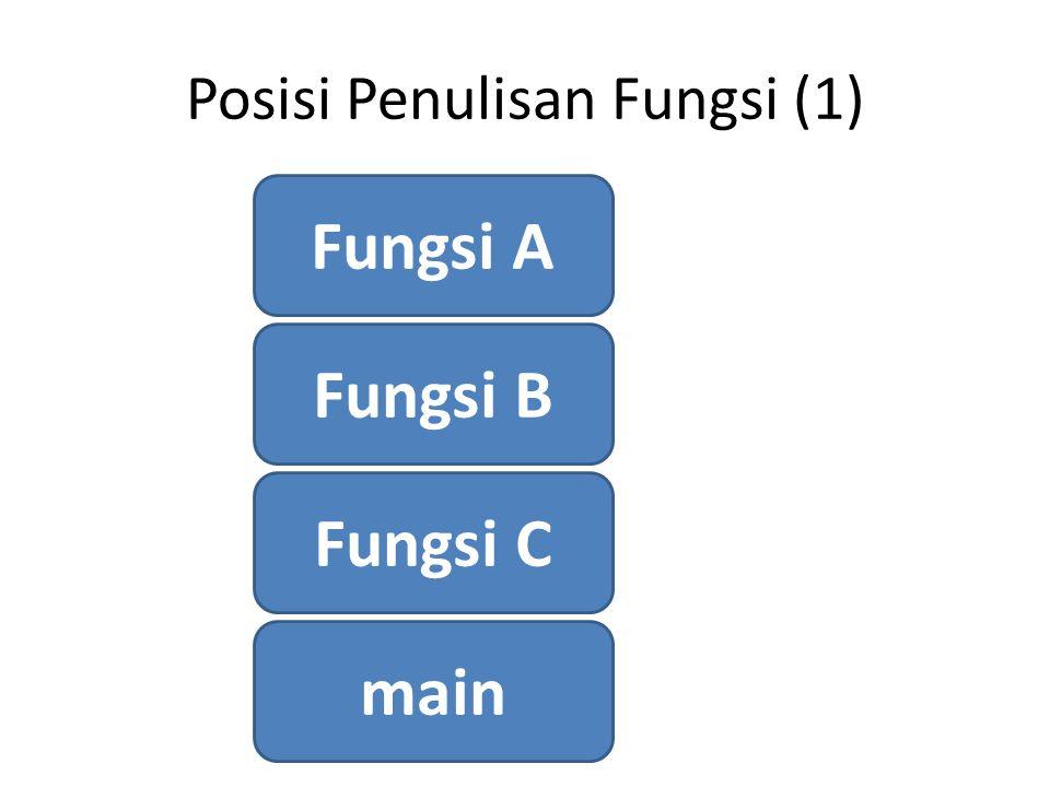 Posisi Penulisan Fungsi (1)