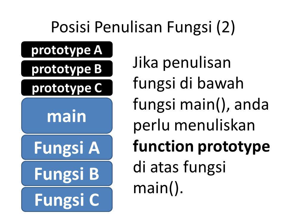 Posisi Penulisan Fungsi (2)