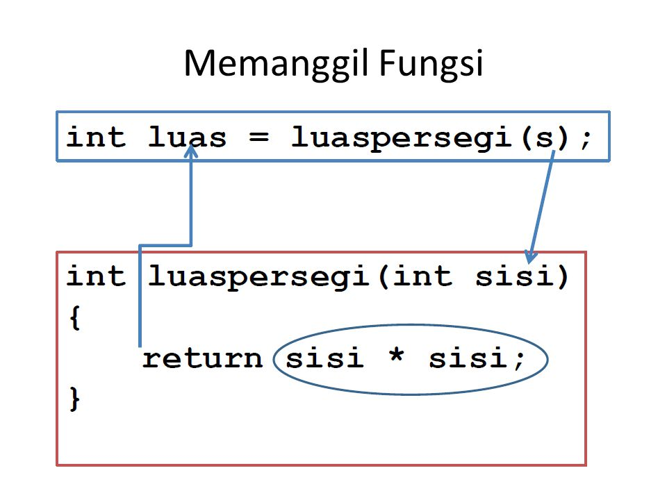 Memanggil Fungsi