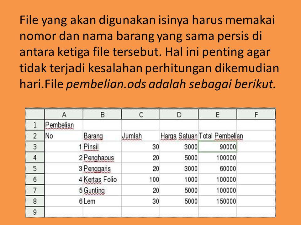 File yang akan digunakan isinya harus memakai nomor dan nama barang yang sama persis di antara ketiga file tersebut.