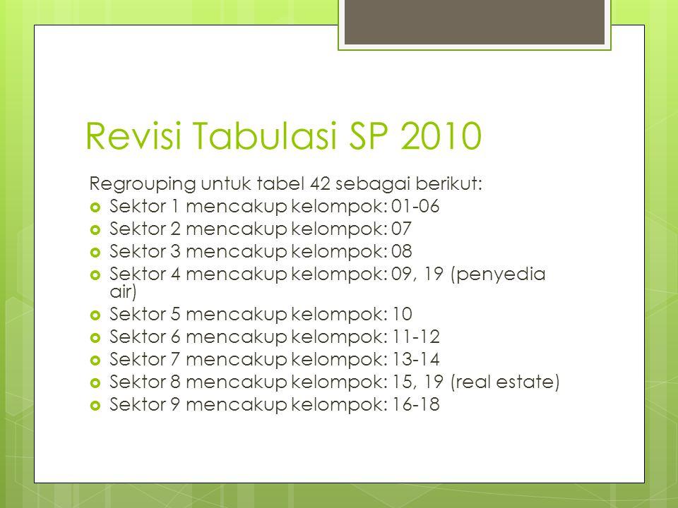 Revisi Tabulasi SP 2010 Regrouping untuk tabel 42 sebagai berikut: