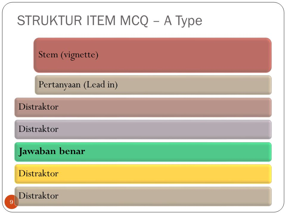 STRUKTUR ITEM MCQ – A Type