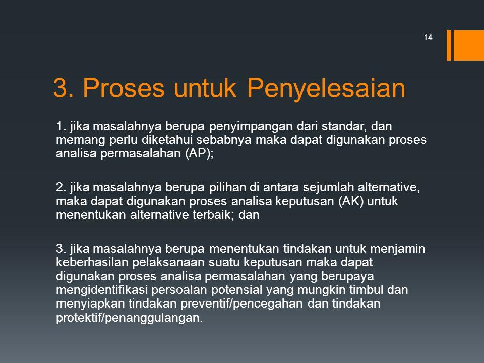 3. Proses untuk Penyelesaian
