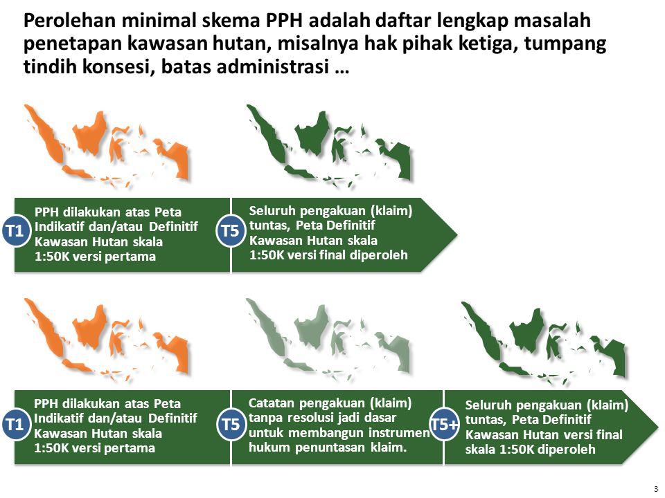 Perolehan minimal skema PPH adalah daftar lengkap masalah penetapan kawasan hutan, misalnya hak pihak ketiga, tumpang tindih konsesi, batas administrasi …