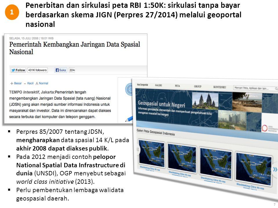 1 Penerbitan dan sirkulasi peta RBI 1:50K: sirkulasi tanpa bayar berdasarkan skema JIGN (Perpres 27/2014) melalui geoportal nasional.