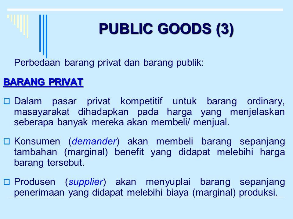 PUBLIC GOODS (3) Perbedaan barang privat dan barang publik: