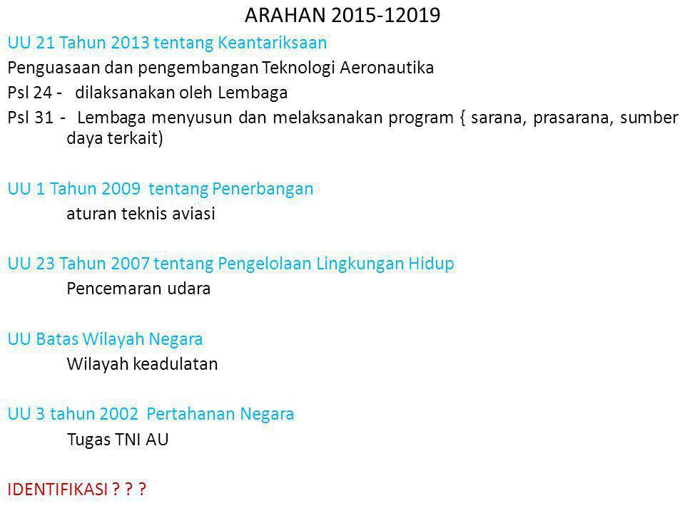 ARAHAN 2015-12019 UU 21 Tahun 2013 tentang Keantariksaan