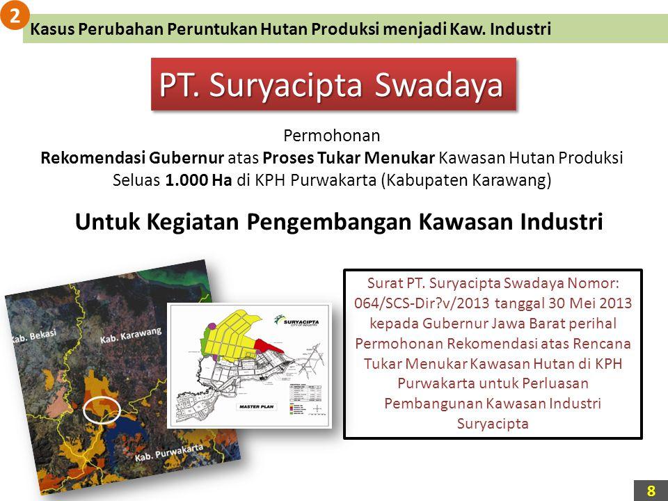 PT. Suryacipta Swadaya Untuk Kegiatan Pengembangan Kawasan Industri 2