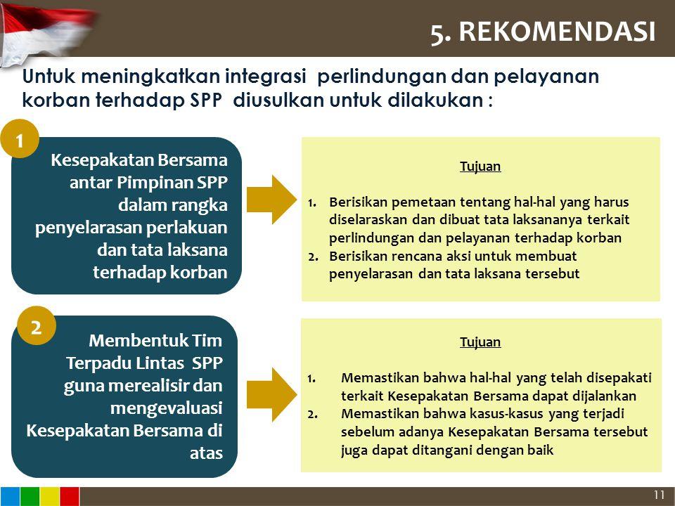 5. REKOMENDASI Untuk meningkatkan integrasi perlindungan dan pelayanan korban terhadap SPP diusulkan untuk dilakukan :