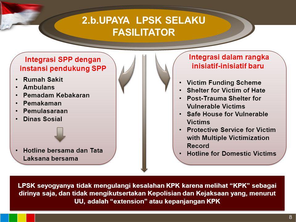 2.b.UPAYA LPSK SELAKU FASILITATOR