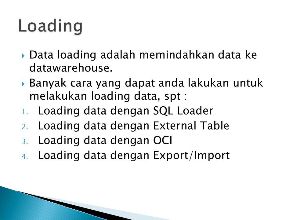 Loading Data loading adalah memindahkan data ke datawarehouse.