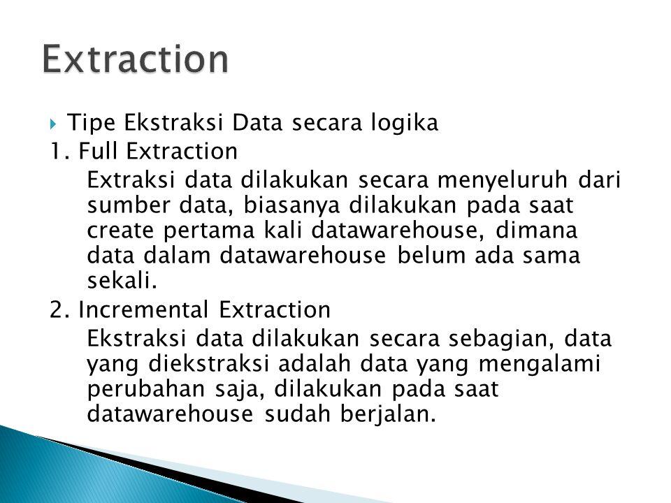 Extraction Tipe Ekstraksi Data secara logika 1. Full Extraction