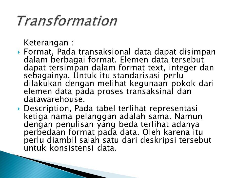 Transformation Keterangan :
