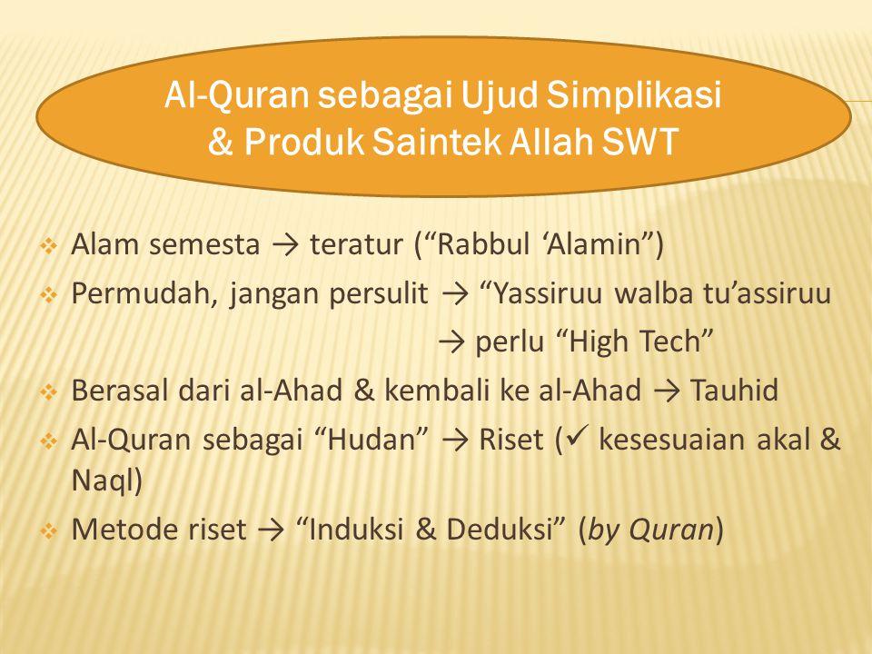 Al-Quran sebagai Ujud Simplikasi & Produk Saintek Allah SWT