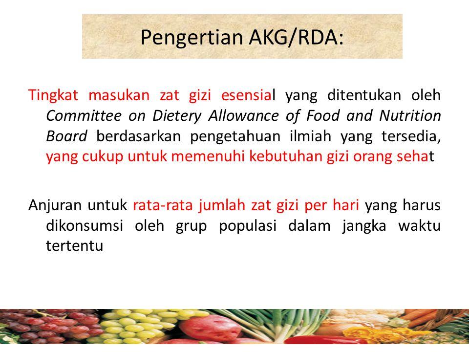 Pengertian AKG/RDA: