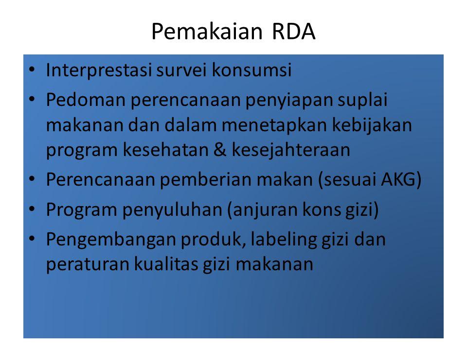 Pemakaian RDA Interprestasi survei konsumsi