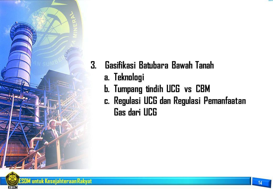 3. Gasifikasi Batubara Bawah Tanah