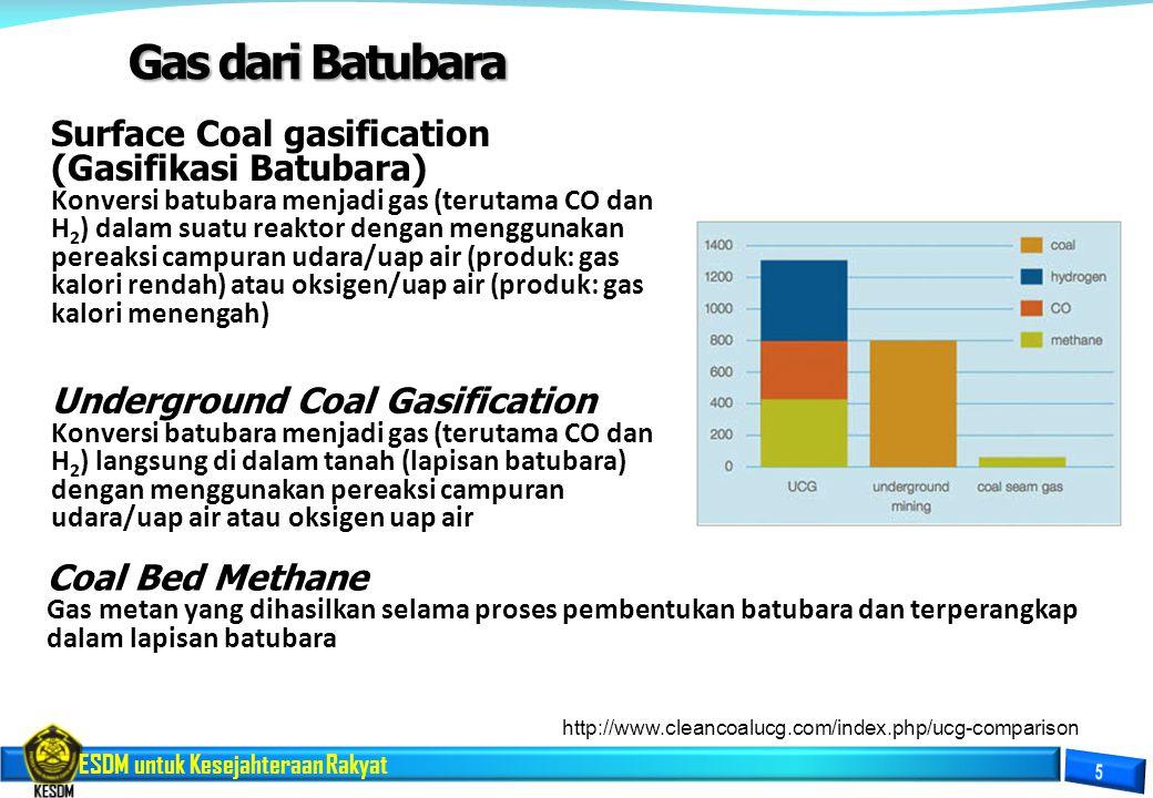 Gas dari Batubara Surface Coal gasification (Gasifikasi Batubara)