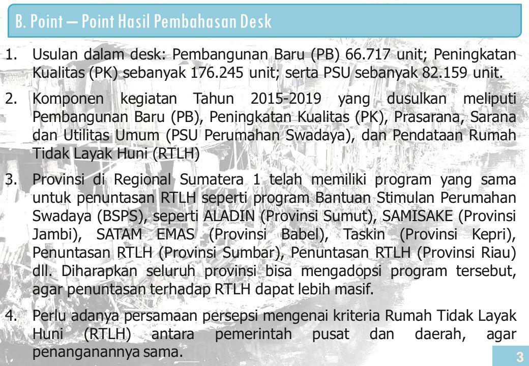 B. Point – Point Hasil Pembahasan Desk
