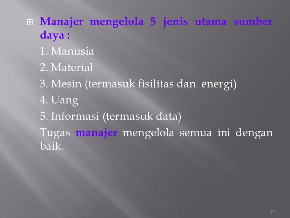 Manajer mengelola 5 jenis utama sumber daya :