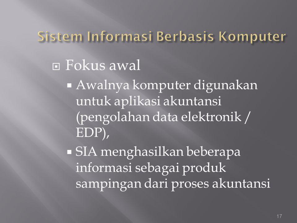 Sistem Informasi Berbasis Komputer
