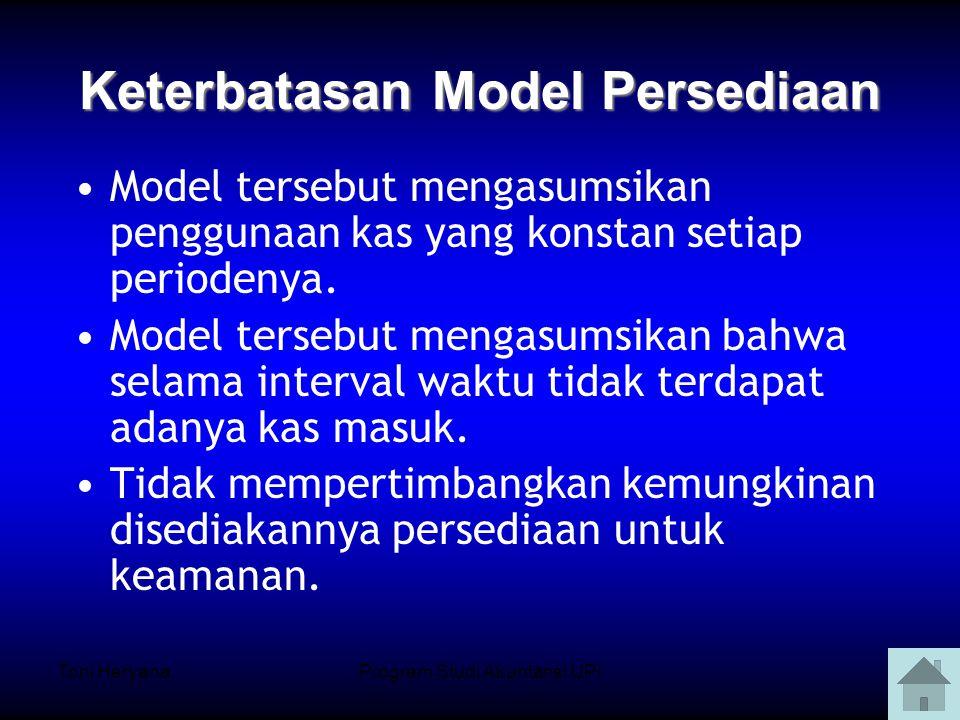 Keterbatasan Model Persediaan