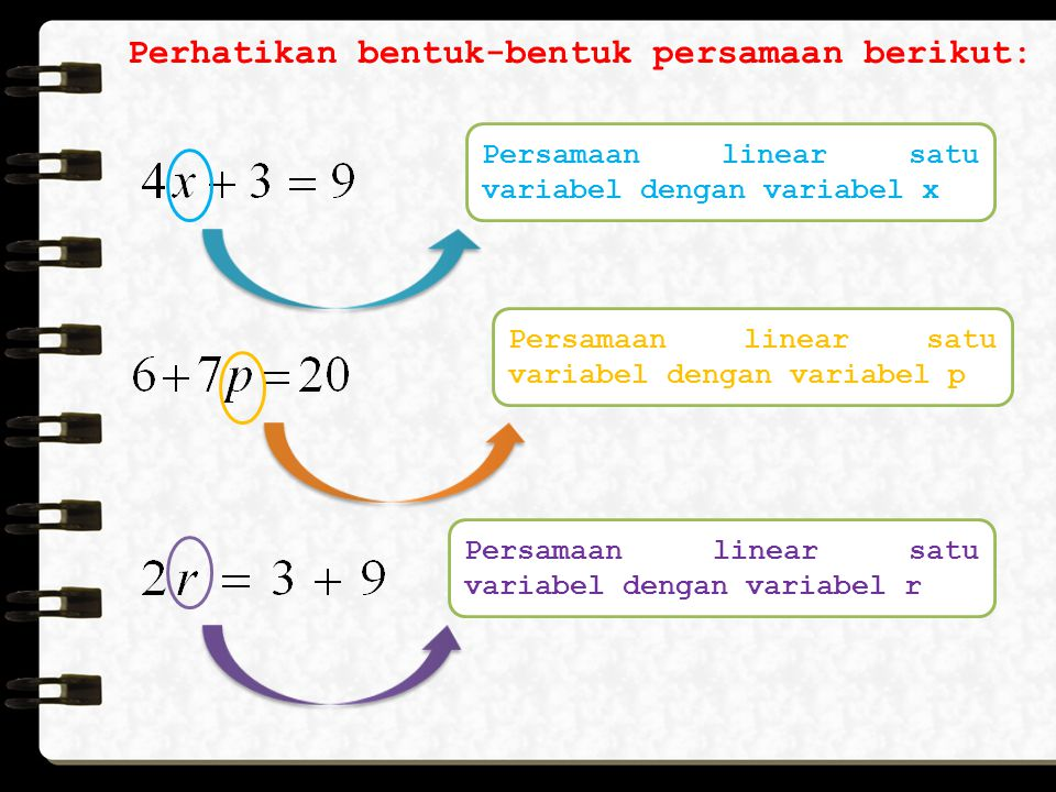 Perhatikan bentuk-bentuk persamaan berikut: