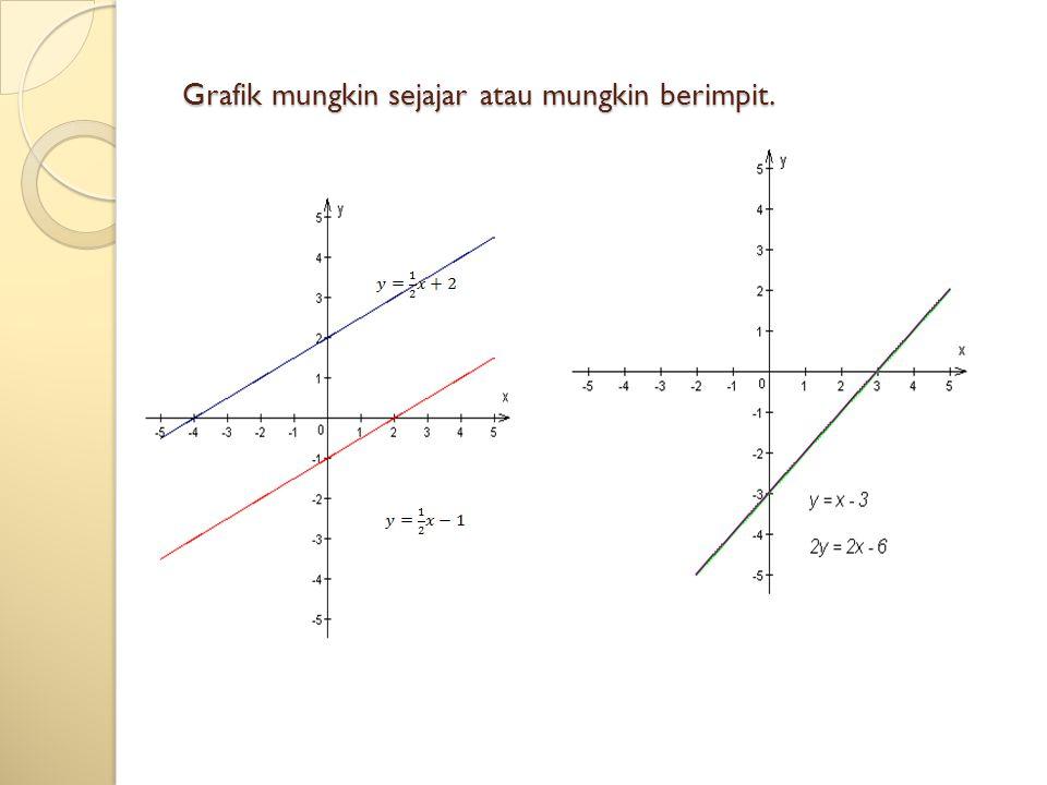 Grafik mungkin sejajar atau mungkin berimpit.