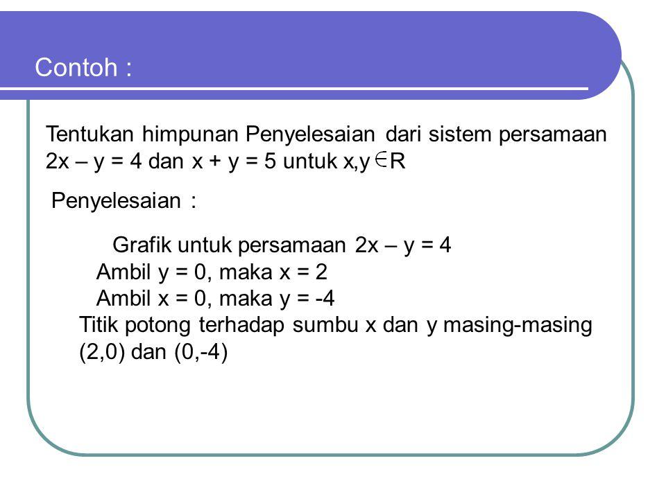 Contoh : Tentukan himpunan Penyelesaian dari sistem persamaan 2x – y = 4 dan x + y = 5 untuk x,y R.