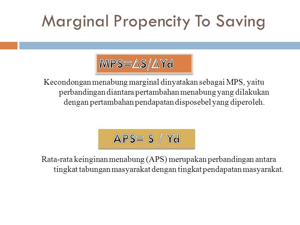 Marginal Propencity To Saving
