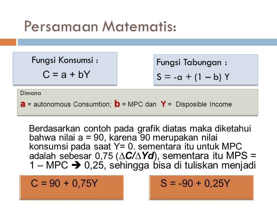 Persamaan Matematis: Fungsi Konsumsi : C = a + bY Fungsi Tabungan :